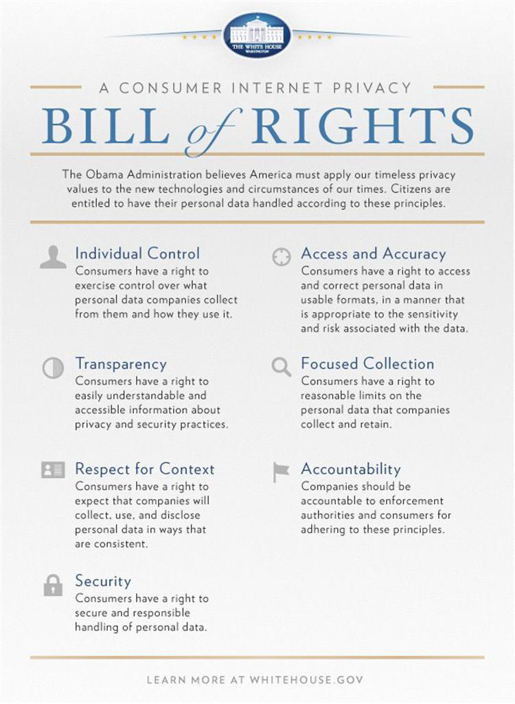 2012_02_privacy_bill-of-rights