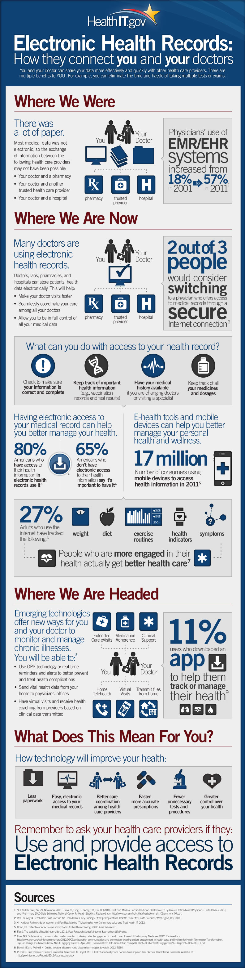 2012_12_onc_consumer_task-6.3_infographic_final