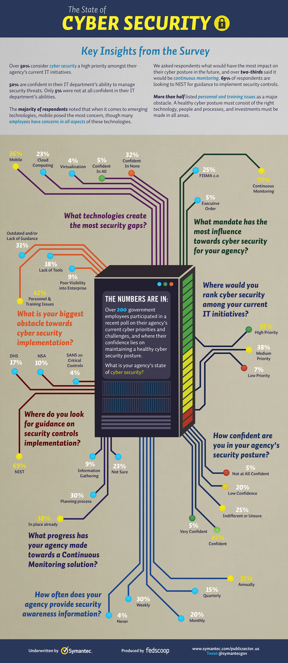 2013_06_cybersecurity-infographic