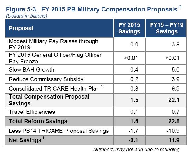 2014_03_Pay-Proposal