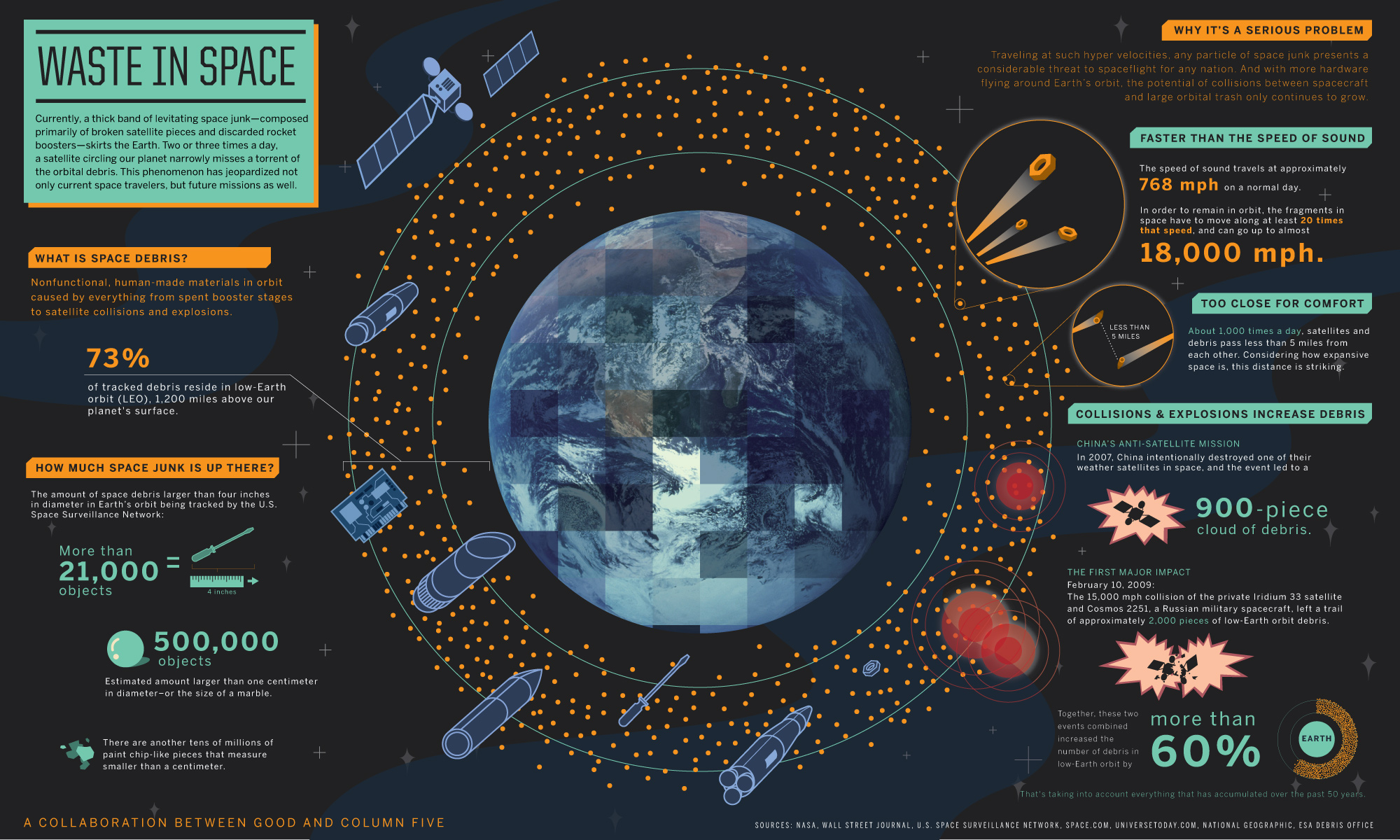 2014_03_NASA-waste-in-space