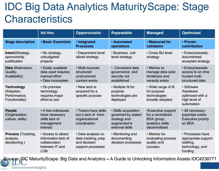 2014_06_IDC-Big-Data-Chart