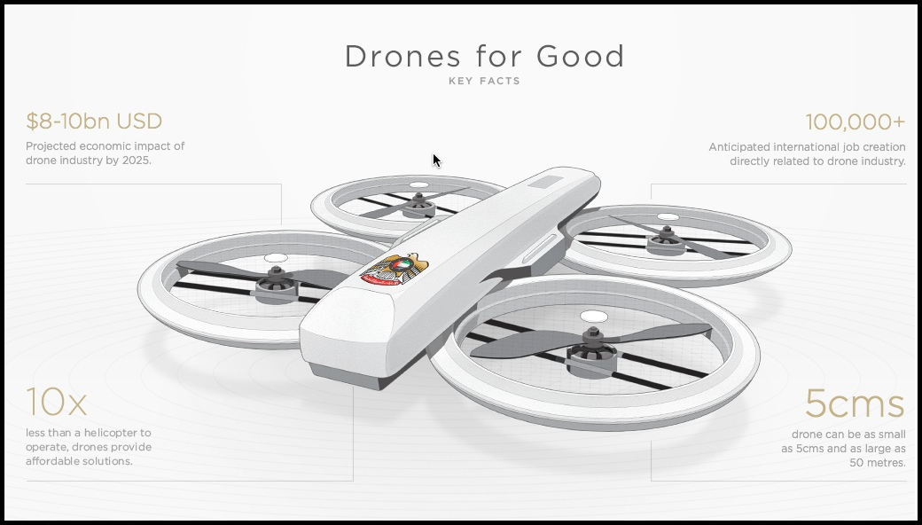 2014_08_UAE-Drone-for-Good-Award-graphic