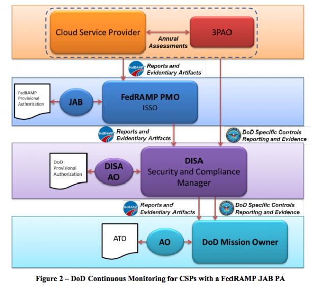 2014_06_cloud-security