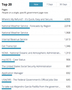 top20websites