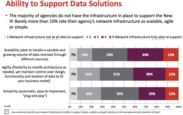 Market-Connections-New-IP-Study-2015